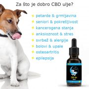 CBD ulje za pse doziranje