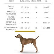 Woff Woff Size Chart - Dog Length